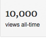 10,000 views all time